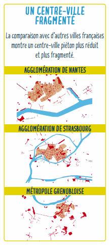 Urbanisation et fragmentation du centre-ville. Comparaison de Grenoble avec Strasbourg et Nantes
